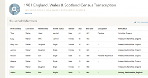 Arthur Walker 1901 census
