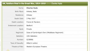Charles Hyde