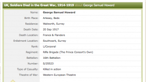 George Samuel Howard