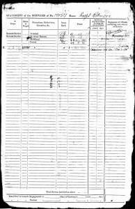Ralph_Robinson_Military_Record_13