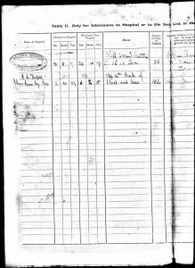 William_Potkin_Military_Record_4